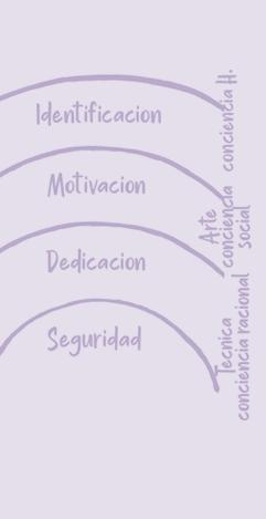imagen coaching organizacional